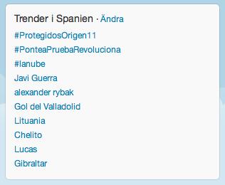 Trendar på spanska Twitter