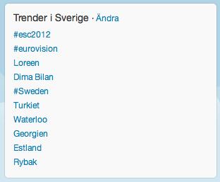 Trendar på svenska Twitter
